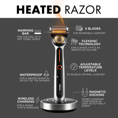 Art of Shaving Heated Razor 6